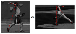 Angles of flat ground vs mound